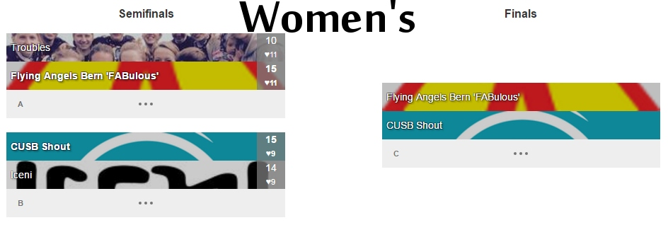 womens-sat